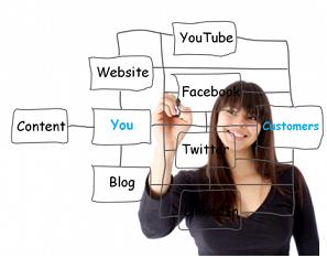 icona-social-marketing